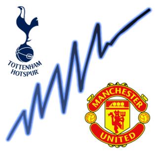 Тоттехэм Хотспур - Манчестер Юнайтед