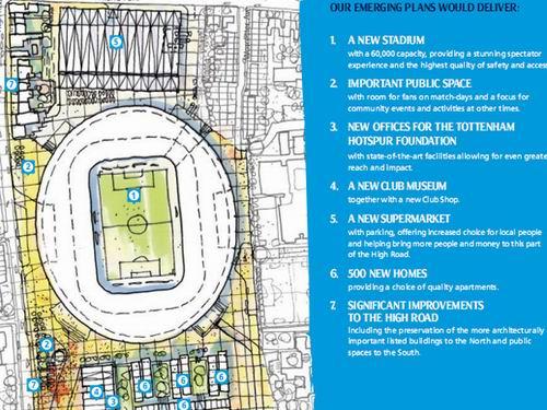 план нового стадиона Тоттенхэм Хотспур