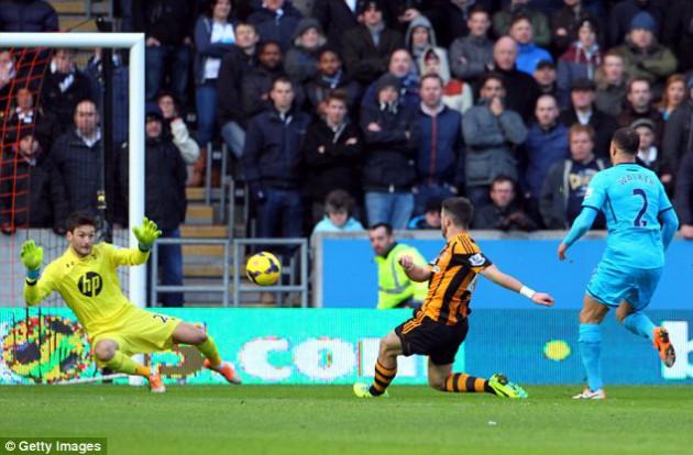 Юго Льорис пропускает мяч в игре Халл Сити - Тоттенхэм  Хотспур 1:1