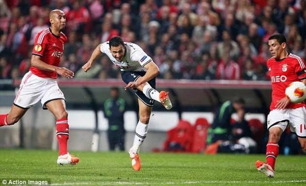 Насер Шадли сделал дубль в матче Бенфика - Тоттенхэм 2:2