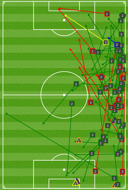 Chalkboard Кирана Триппьера (Эвертон - Тоттенхэм 0:3)