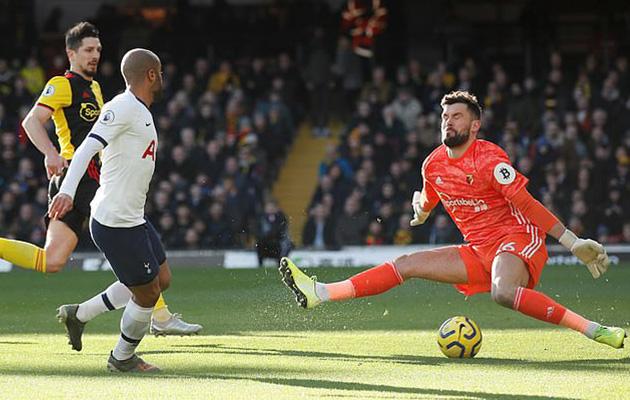 Уотфорд - Тоттенхэм Хотспур 0:0 (23-й тур АПЛ 2019/20)